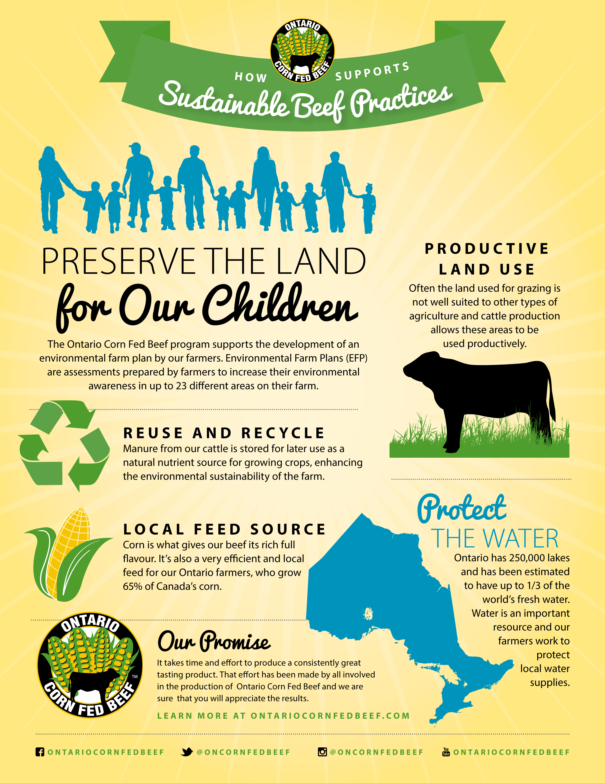 ocfb_infographic_sustainablefarming_web